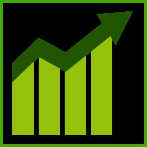 Pharma Manufacturing Growth Scale